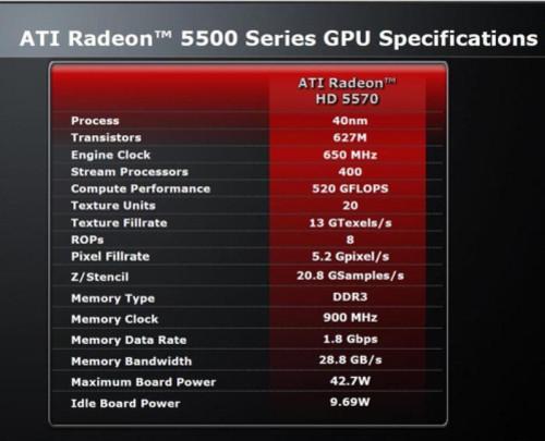 【02.07】AMD Radeon HD 5570显卡官方规格图透露