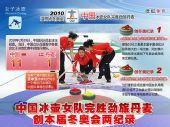 图表:中国冰壶女队创两纪录 王冰玉一掷得五分