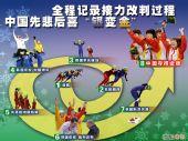 图表:记录3000米接力过程 中国先悲后喜银变金