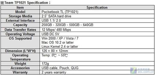 CeBIT前瞻:支持超大容量的硬盘盒曝光