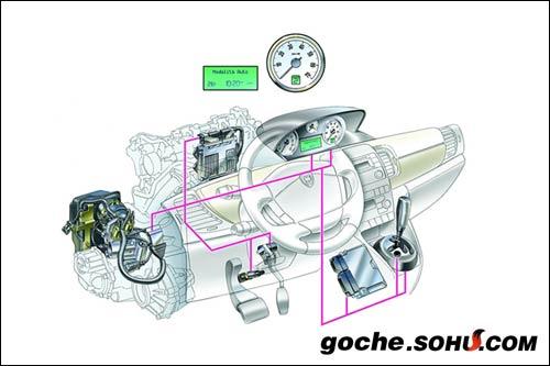 上图为蓝旗亚车型匹配AMT变速器的解析图