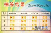 图文:乒乓球亚洲杯抽签仪式 男单抽签结果