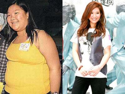 五大明星减肥前后判若两人