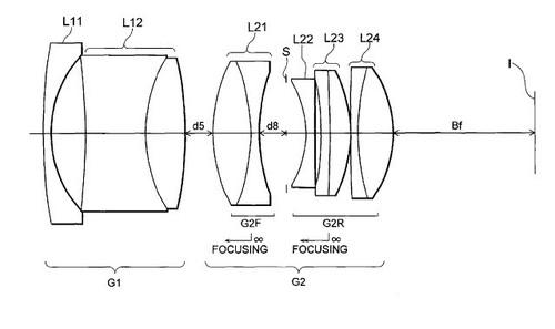 关注!尼康35mm f/1.4镜头注册专利获批
