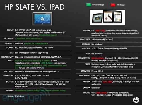 惠普Windows 7平板机Slate多图曝光