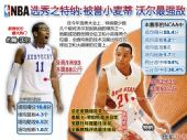 NBA选秀之特纳:被誉小麦蒂 沃尔最强劲(图表)