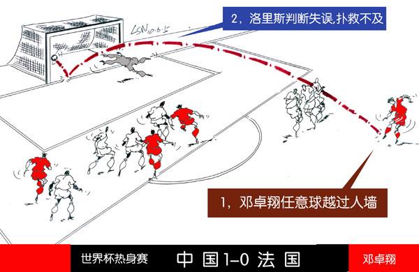 国足1-0法国-邓卓翔