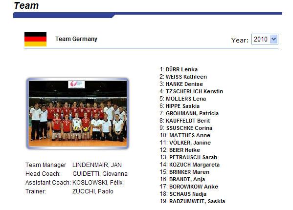 德国女排名单