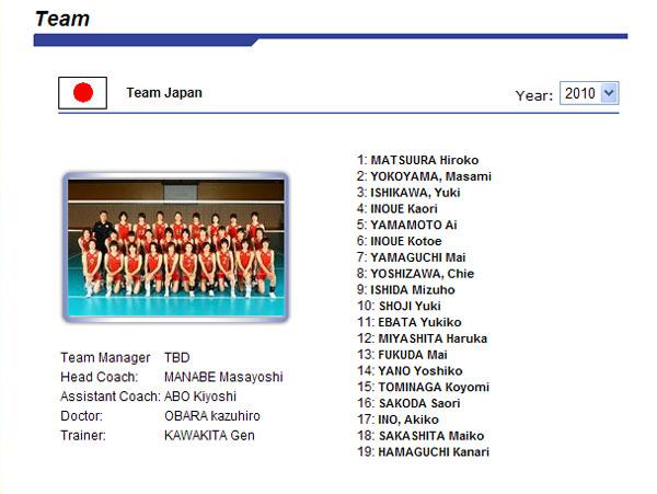 日本女排名单