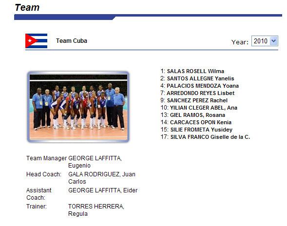 古巴女排名单