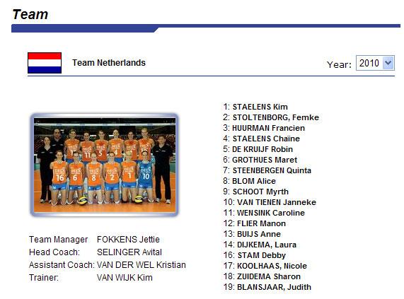 荷兰女排名单