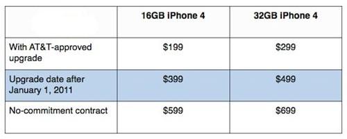裸机价格堪比ipad 苹果iPhone 4价格出炉