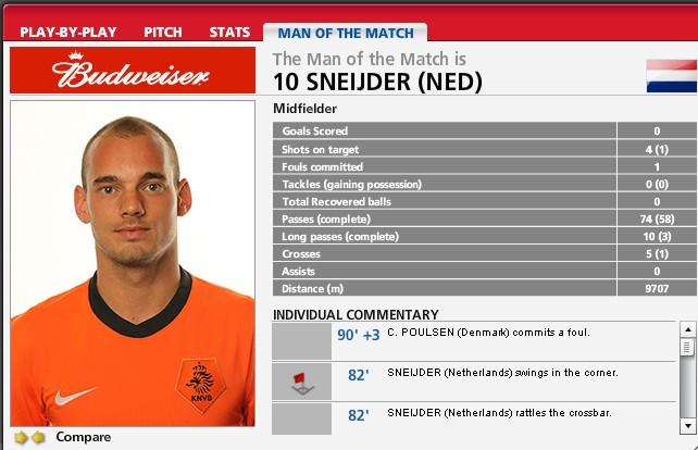 斯内德当选FIFA本场最佳
