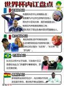 世界杯内讧溯源:非洲队因贪财 欧洲队帮派互斗