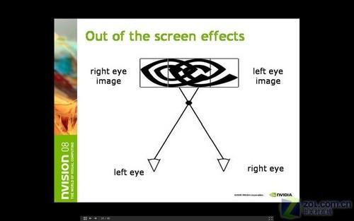 提前进入2012 NV立体眼镜+GTX465试用
