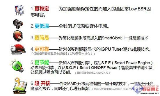 集显稳超60% 七彩虹C.A880G X3详测