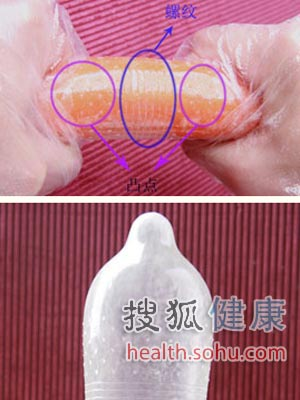 女性健康网之避孕套