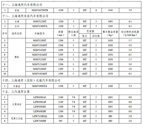 接线图;   本田8代雅阁专用汽车cd机免剪线改装尾线连接线无高清图片
