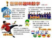 数字世界杯:蓝色球衣夺冠最多 卡西超传奇门将