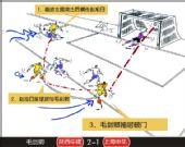 进球图解:毛剑卿教科书式反击 助陕西逆转上海
