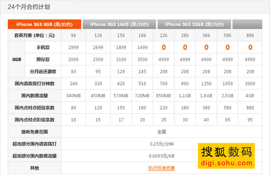 中国联通官网公布的8GB版iPhone 3GS套餐方案