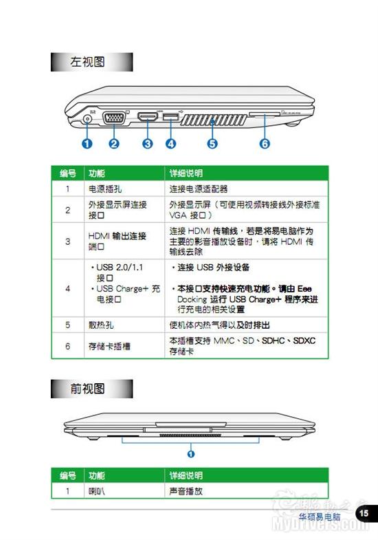 奢华上网本 华硕兰博基尼VX6用户手册公布