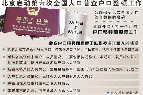 北京启动第六次中国人口普查户口整顿工作。新华社发