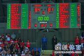 图文:男篮世锦赛精选 比分显示