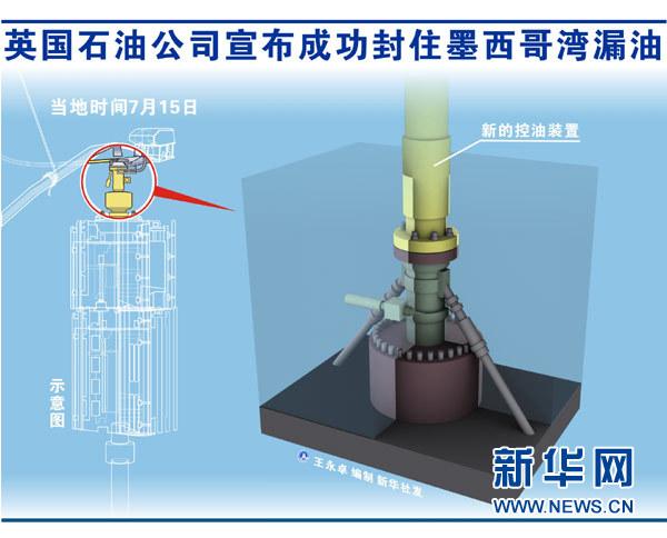 石油装置简单手工制作