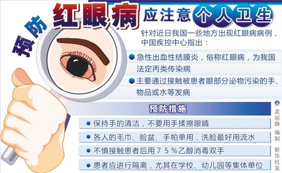 治疗增多红眼病患者招惹(图)感冒症状及病毒性婴幼儿感冒图片