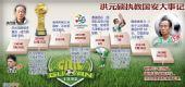 图表:洪元硕执教大事记 亚冠出线火线率队夺冠