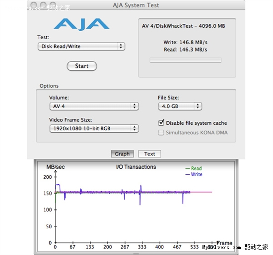 Mac平台首款USB 3.0适配器实测