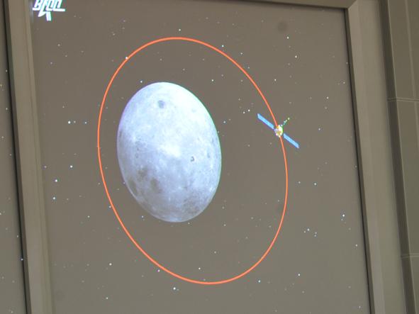 大屏幕显示的卫星飞行轨道.