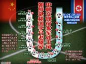 图表:中朝国青交战历史全回顾 宿家军处于下风