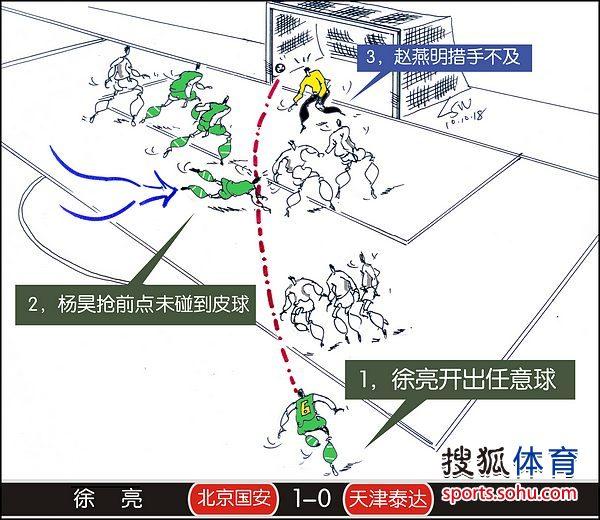 刘守卫中超进球第26轮--北京-徐亮