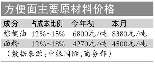 方便面瘦身被指变相涨价艺人称因成本上涨-超女快速减肥方法厂家韩国图片