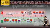 图表:中国女排进八强仅理论可能 恐创36年最差