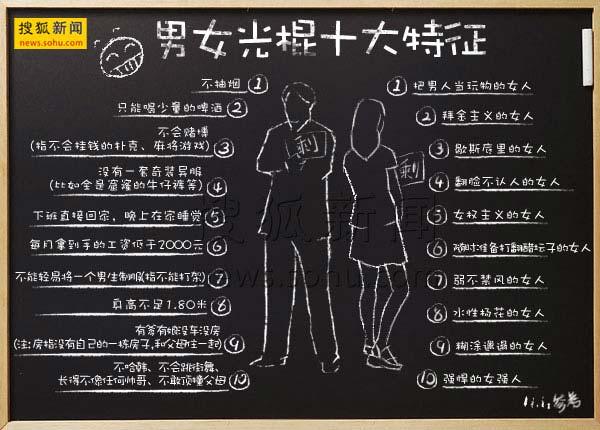 男女光棍十大特征 搜狐新闻制图