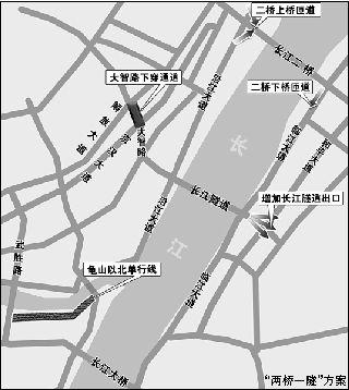 """华师教授开出多张治堵""""药方""""(组图)"""