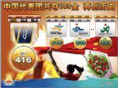 图表:广州亚运中国再创历史 破纪录豪取199金