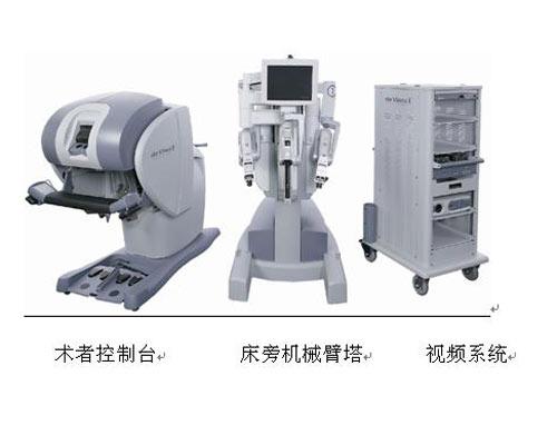 高长青教授揭秘达芬奇机器人心脏外科手术图片