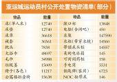 亚运资产将转让 包括刘翔睡的床林丹盖的被(图)