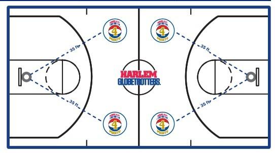 哈林篮球队首创四分球 美专家称NBA必引进(图
