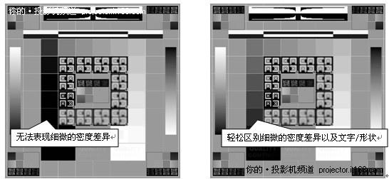 佳能发布首款可交换镜头高分辨率LCOS