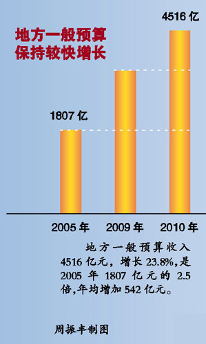 香港永久性居民身份证_收入证明范本房贷_永久性收入水平