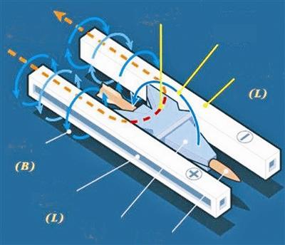 电磁轨道炮视频_电磁轨道炮结构原理示意图