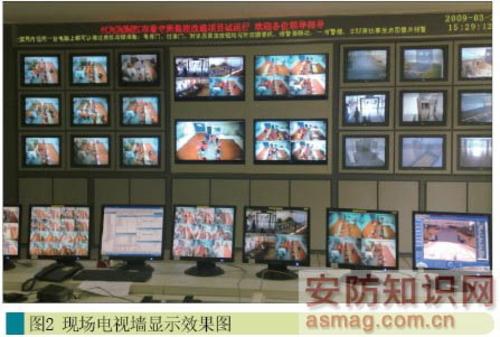 网络化高清视频监控系统解决方案生人蛇监狱图片