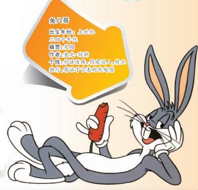 """创意世界里著名兔子们:""""兔斯基之母""""不重复自己图片"""