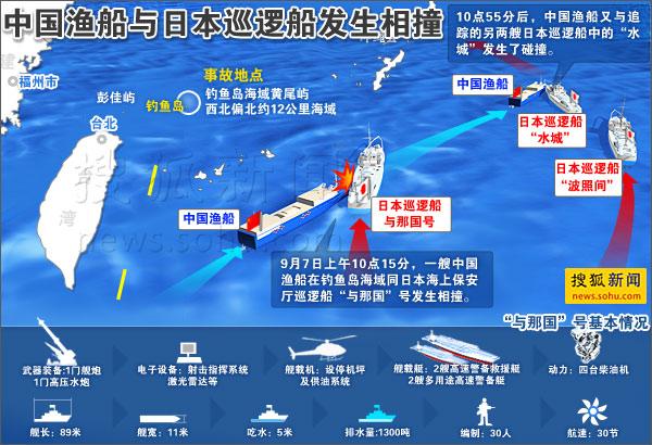2010年中日撞船事件 搜狐新闻制图