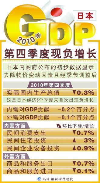 我国什么时候经济总量第二_经济总量全球第二图片